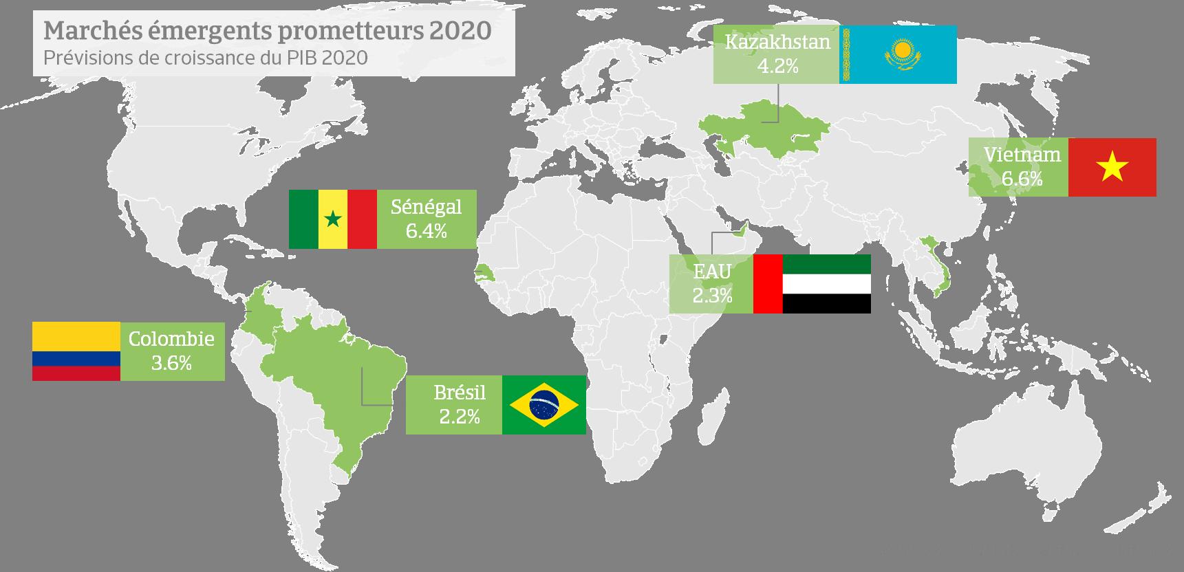 Carte Marchés émergents les plus prometteurs 2020